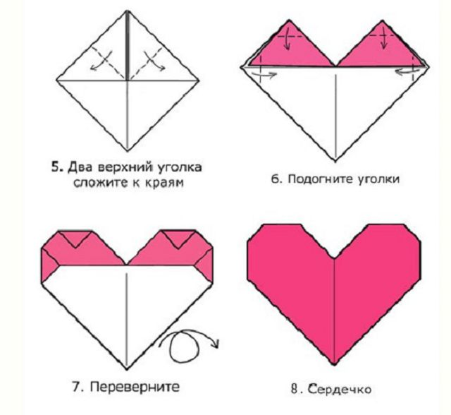 Маргарита Шубина